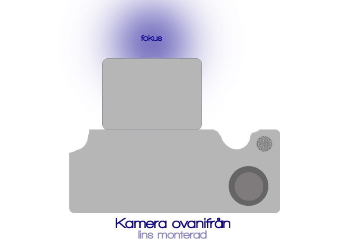 Kamera ovanifrån